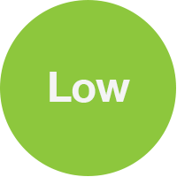 Green indicates pollen levels are low
