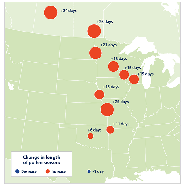 Source: EPA Climate Change Indicators: Ragweed Pollen Season